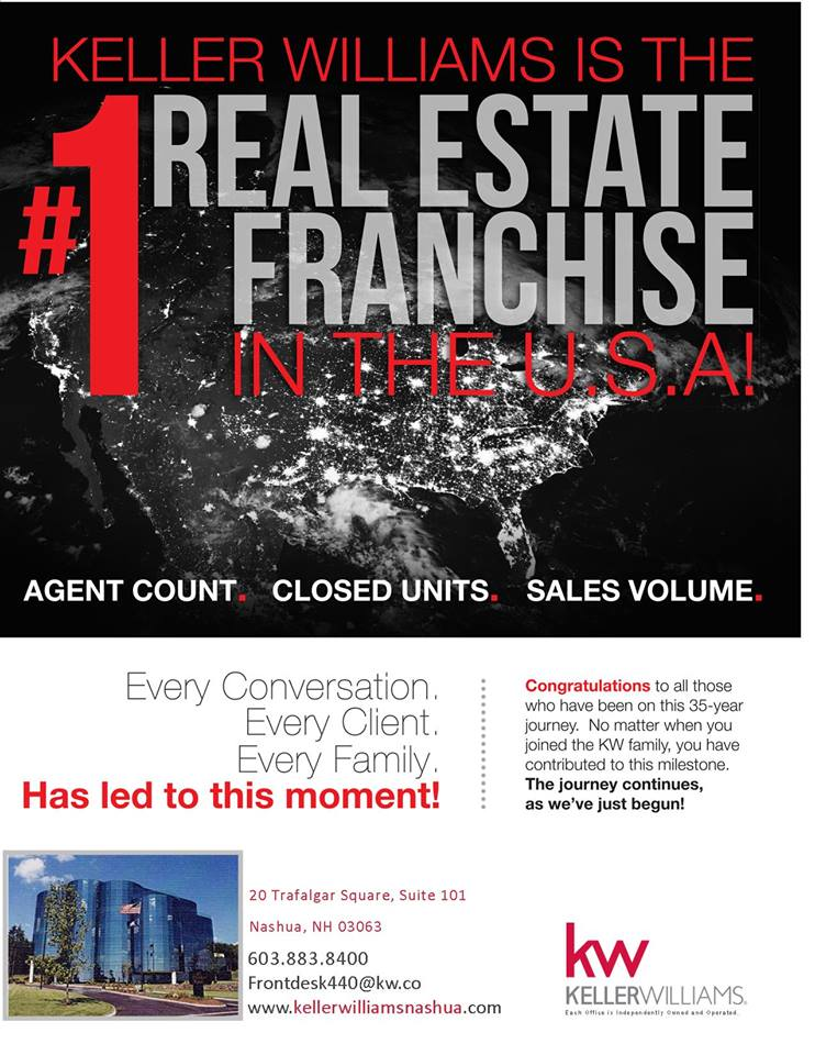 Join Keller Williams, The #1 Real Estate Firm in the USA ...